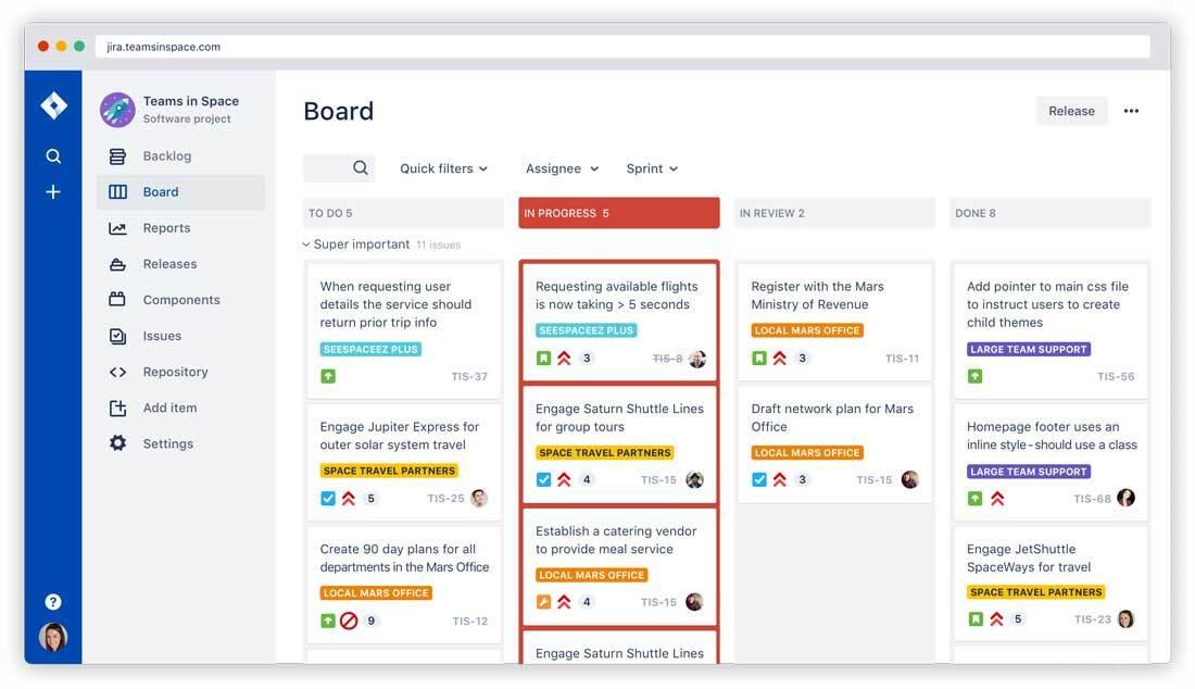 Jira-dashboard