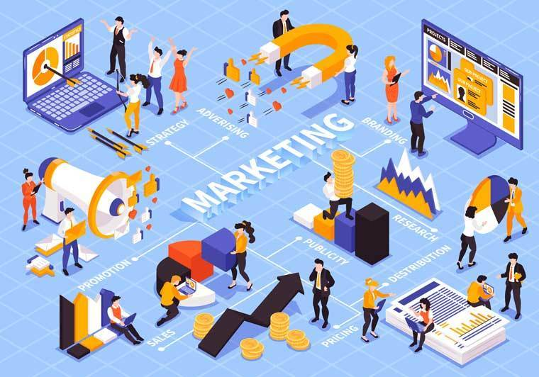 What is marketing mix? The 4Ps explained