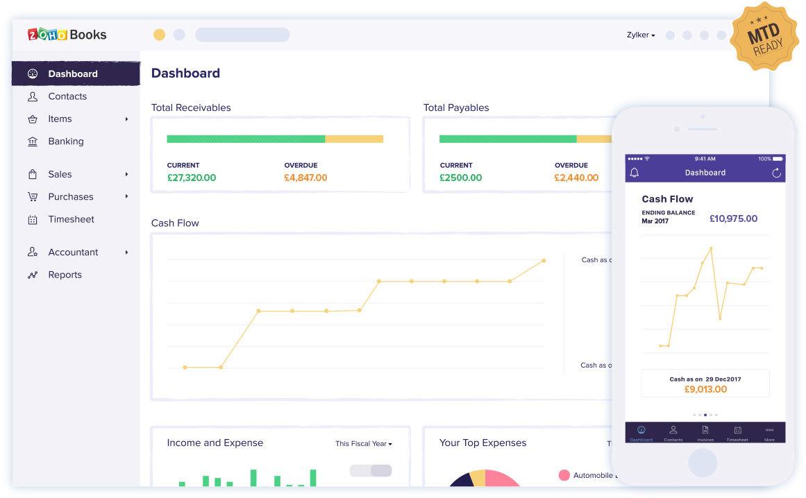 Zoho-accounting-dashboard